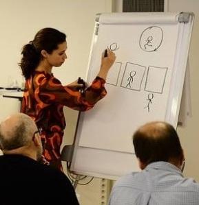 Enkla symboler är ofta fullt tillräckligt för att tydliggöra vad du själv vill ha sagt, stärka andras idéer eller vid möten skapa interaktion med kollegor.